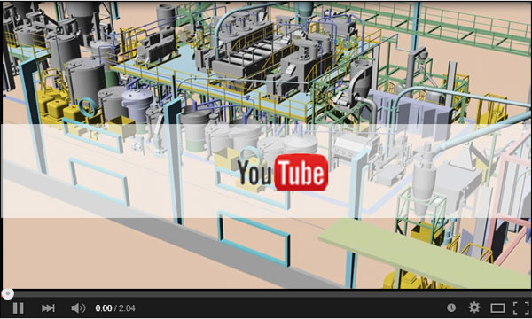 SOREMA rendering of recycling lines
